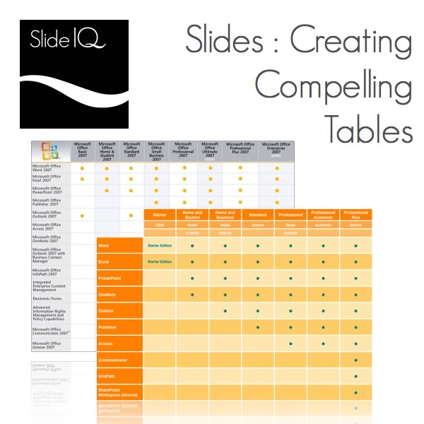 Slides : Creating Compelling Tables