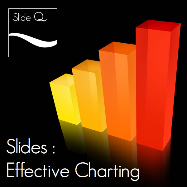 Slides : Effective Charting
